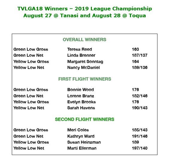 2019 Leagaue Championship Winners